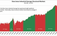 Flash! Instant Financial News May Distort View of Long-Term Plans